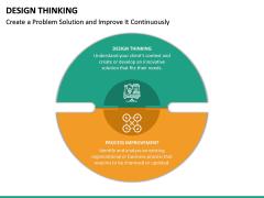 Design Thinking PPT Slide 40