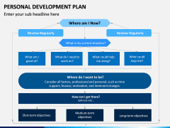 Personal Development Plan PPT Slide 12