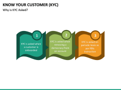 Know Your Customer (KYC) PPT Slide 22