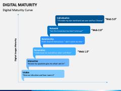 Digital Maturity PPT Slide 9