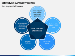 Customer Advisory Board PPT Slide 2