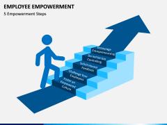 Employee Empowerment PPT Slide 7
