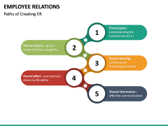 Employee Relations PPT Slide 21