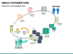 Single Customer View PPT Slide 26
