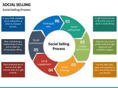 Social Selling PPT Slide 24