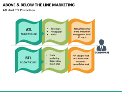 Above and Below the Line Marketing PPT Slide 15