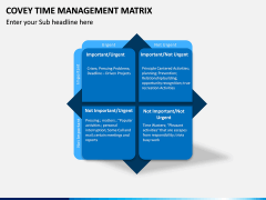 Covey Time Management Matrix PPT Slide 6
