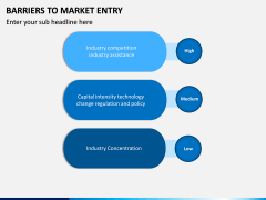 Barriers to Market Entry PPT Slide 15