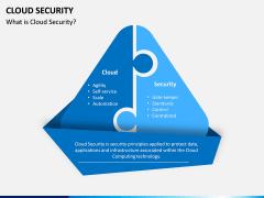Cloud Security PPT Slide 1