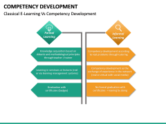 Competency Development PPT slide 27