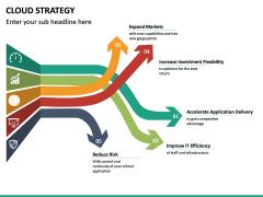 Cloud Strategy PPT Slide 17