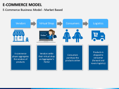 E-commerce Model PPT Slide 1
