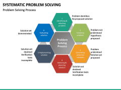 Systematic Problem Solving PPT Slide 17