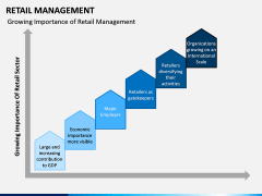 Retail Management PPT slide 9