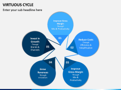 Virtuous Cycle PPT Slide 2