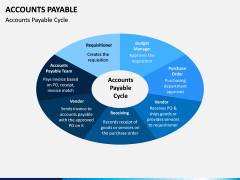 Accounts Payable PPT Slide 10