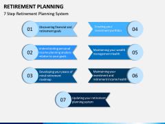 Retirement Planning PPT Slide 5