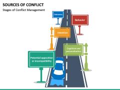 Sources of Conflict PPT Slide 16