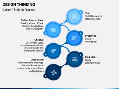 Design Thinking PPT Slide 14