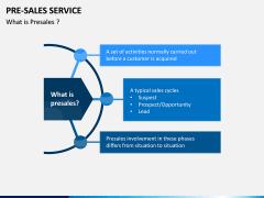 Pre Sales Service PPT Slide 1