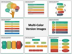 Marketing Management PPT slide MC Combined