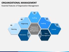 Organizational Management PPT Slide 2