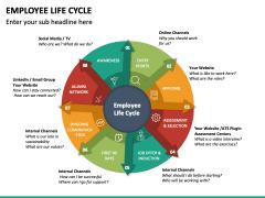 Employee Life Cycle PPT Slide 24