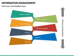 Information Management PPT Slide 29