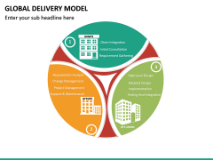 Global Delivery Model PPT Slide 19