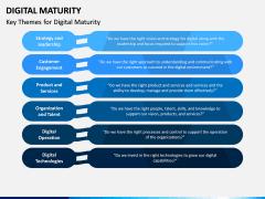 Digital Maturity PPT Slide 15