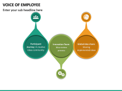 Voice of Employee PPT Slide 22