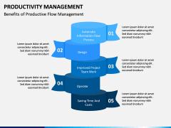 Productivity Management PPT Slide 14