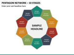 Pentagon Network – 10 Stages PPT Slide 2