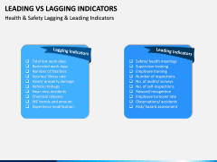 Leading Vs Lagging Indicators PPT Slide 8