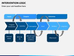 Intervention Logic PPT Slide 12