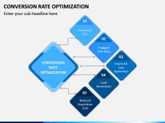 Conversion Rate Optimization PPT Slide 2