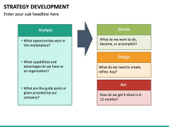 Strategy Development PPT Slide 21