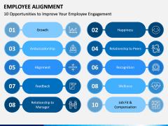 Employee Alignment PPT Slide 10