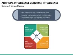 Artificial Vs Human Intelligence PPT Slide 14