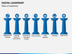 Digital Leadership PPT Slide 11