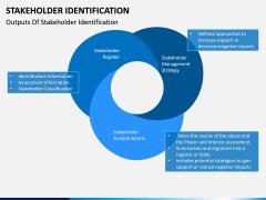 Stakeholder Identification PPT Slide 9