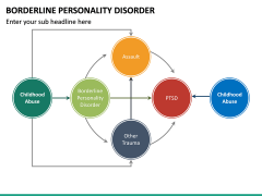 Borderline Personality Disorder (BPD) PPT Slide 27