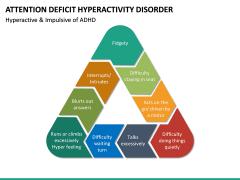 ADHD PPT Slide 27