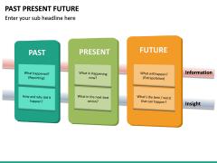 Past Present Future PPT Slide 13