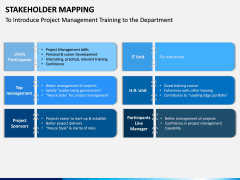 Stakeholder Mapping PPT Slide 12