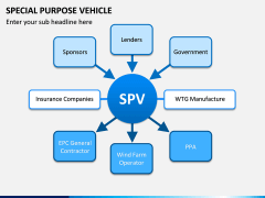 Special Purpose Vehicle (SPV) PPT Slide 1