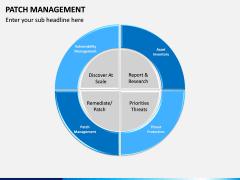 Patch Management PPT Slide 7