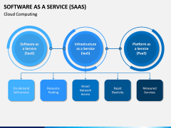 Software as a Service (SaaS) PPT Slide 9