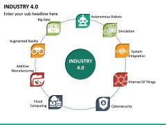 Industry 4.0 PPT Slide 20