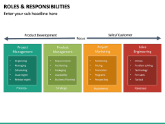 Roles and Responsibilities PPT Slide 37